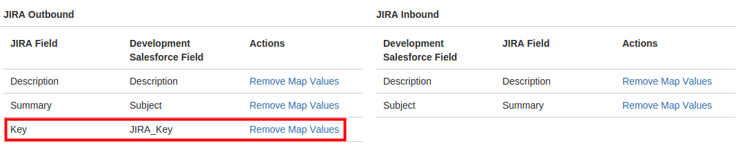 Synchronizing from Salesforce using JIRA REST API - Classic
