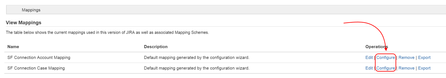 Endpoints - URLs required for Salesforce configuration